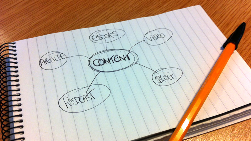 Content marketing brainstorm template