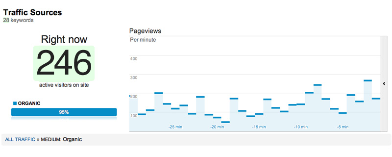 google analytics traffic sources real time
